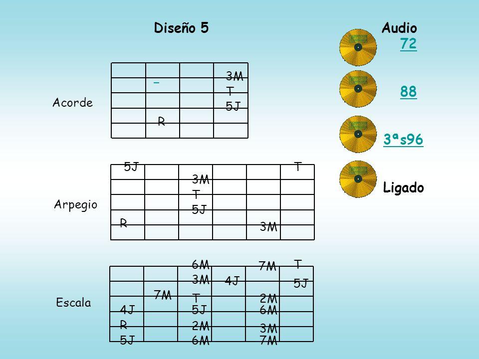 Diseño 5 Audio 72 88 3ªs96 Ligado Acorde Escala Arpegio R 3M T 5J R 3M T 5J T 3M 4J R 5J 7M 6M 3M T 2M 6M 4J 7M 2M 6M 3M 7M T 5J