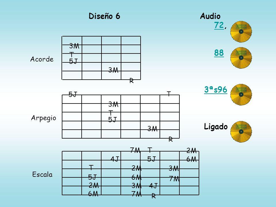Diseño 6 Audio 72,72 88 3ªs96 Ligado Acorde Escala Arpegio 3M T 5J R 3M T 5J 3M R T 5J 2M 6M 4J 7M 2M 6M 3M 7M T 5J 3M 4J R 7M 2M 6M T