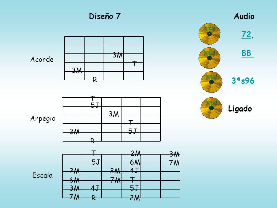 Acorde Arpegio Escala Diseño 7 Audio 72,72 88 3ªs96 Ligado 3M R T R T 5J 3M T 5J 2M 6M 3M 7M R T 5J 4J 3M 7M 2M 6M 4J T 5J 2M 3M 7M