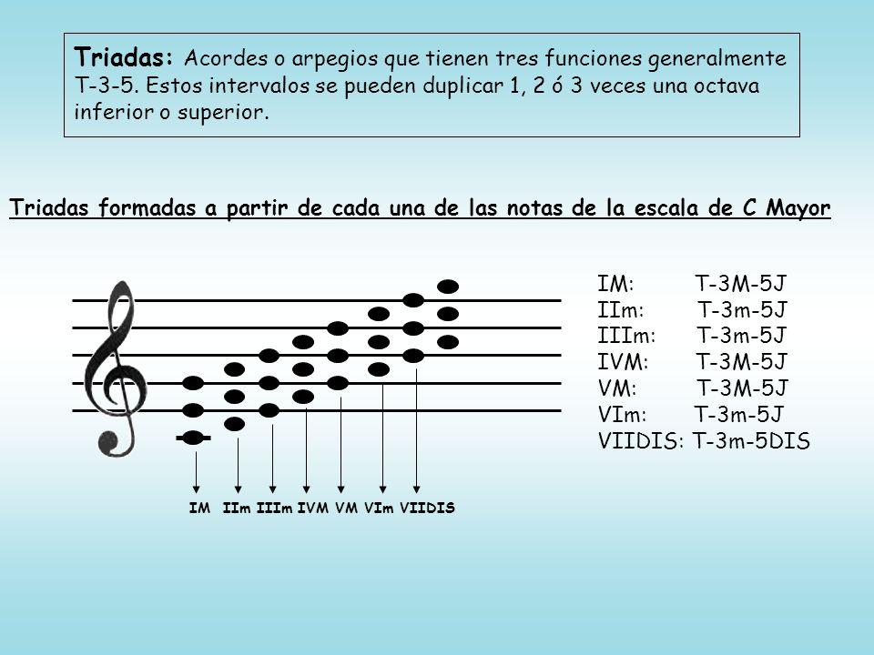 Triadas: Acordes o arpegios que tienen tres funciones generalmente T-3-5. Estos intervalos se pueden duplicar 1, 2 ó 3 veces una octava inferior o sup