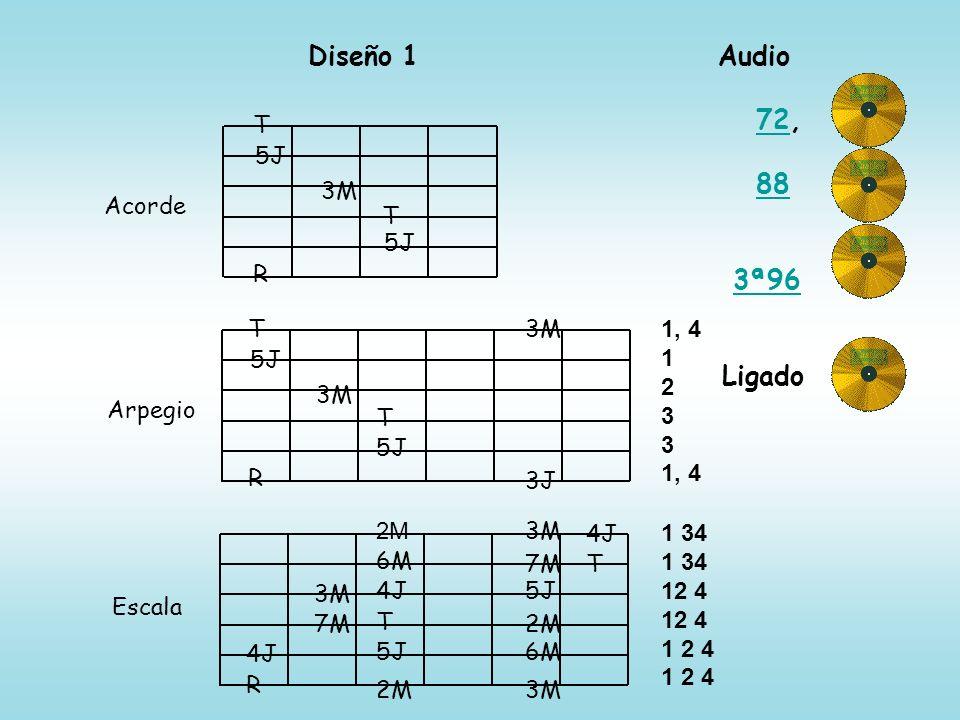 Diseño 1 Audio 72,72 88 3ª96 Ligado Acorde Escala Arpegio T 5J R 3M T 5J T R 3M T 5J 3M 3J 4J R 3M 7M 6M 4J T 5J 2M 3M 7M 5J 2M 6M 3M 4J T 2M 1, 4 1 2