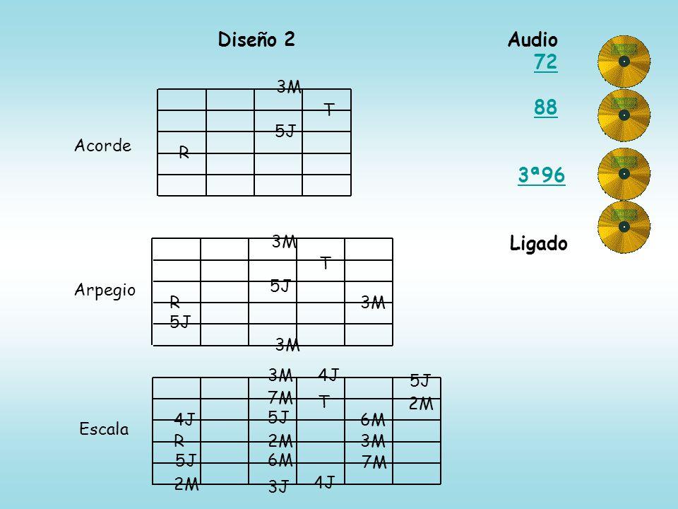 Acorde Arpegio Escala Diseño 2 Audio 72 88 3ª96 Ligado R 3M 5J T R 3M 5J 3M T 2M 5J R 4J 3M 7M 5J 2M 6M 3J 4J T 6M 3M 7M 2M 5J