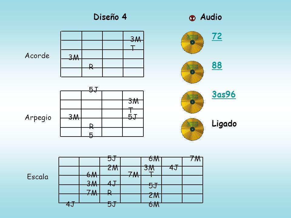 Diseño 4 Audio 72 88 3as96 Ligado Acorde Arpegio Escala 3M R T 5J 3M R 5 T 5J 4J 6M 4J 3M 7M 5J 2M R 5J 7M 6M 3M T 5J 2M 6M 4J 7M