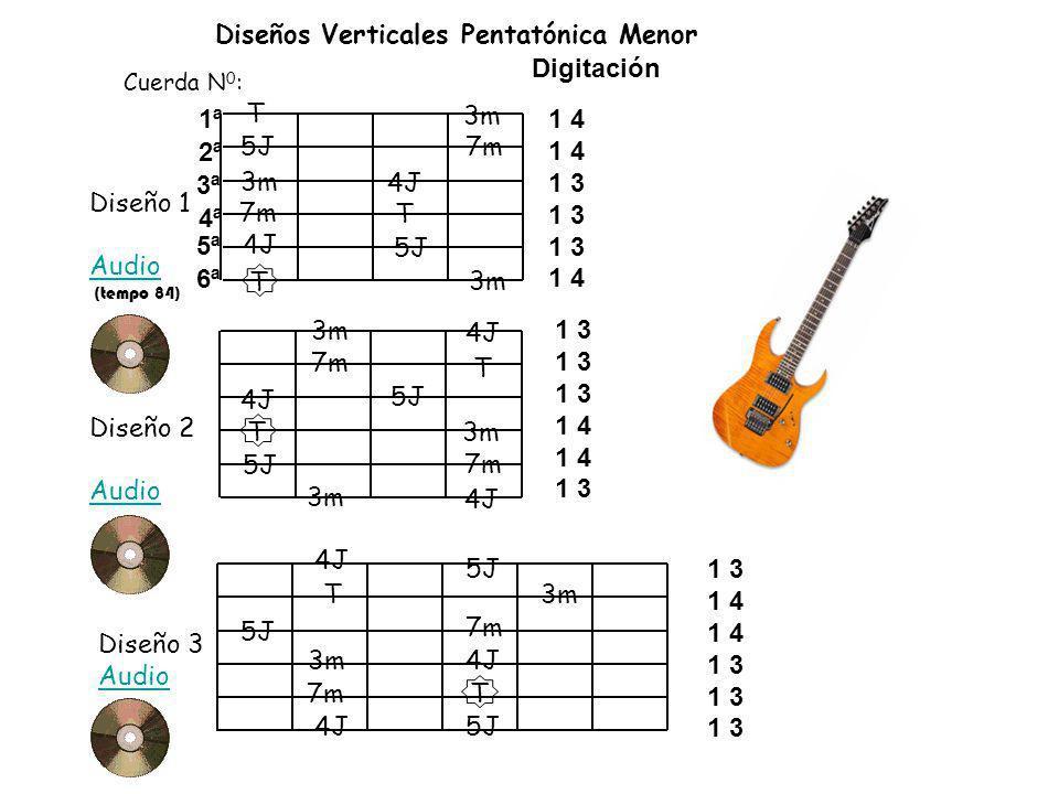 Diseños Verticales Pentatónica Menor Diseño 1 Audio (tempo 84) Diseño 2 Audio Diseño 3 Audio Cuerda N 0 : T 5J T 3m 7m 4J 3m 5J 4J 7m 3m T 4J 5J T 3m