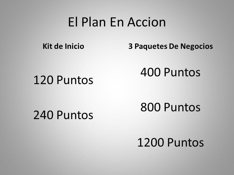 El Plan En Accion Kit de Inicio 120 Puntos 240 Puntos 3 Paquetes De Negocios 400 Puntos 800 Puntos 1200 Puntos