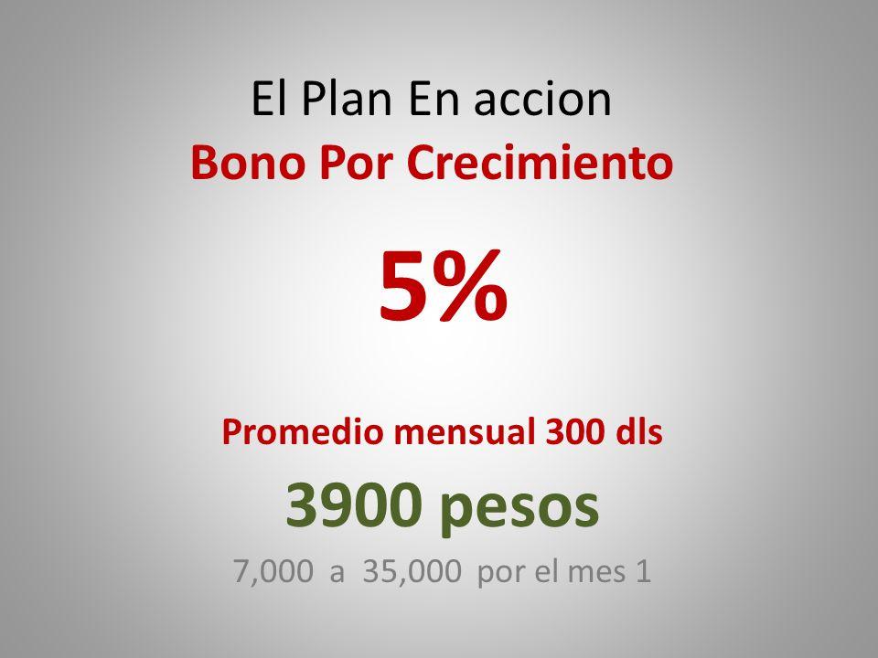 El Plan En accion Bono Por Crecimiento 5% Promedio mensual 300 dls 3900 pesos 7,000 a 35,000 por el mes 1