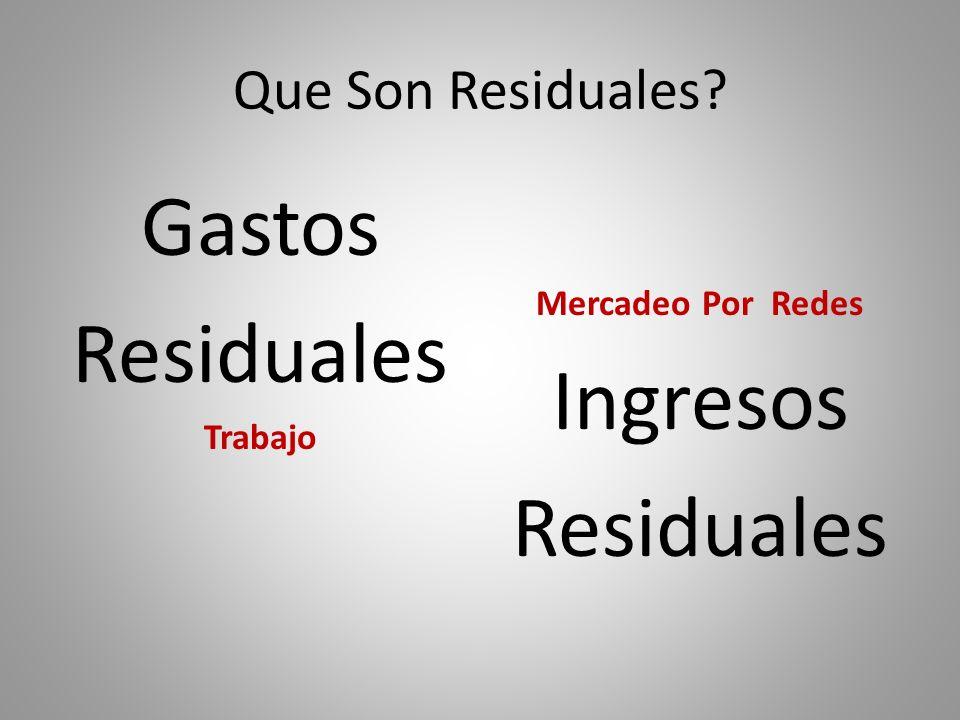 Que Son Residuales? Gastos Residuales Trabajo Mercadeo Por Redes Ingresos Residuales