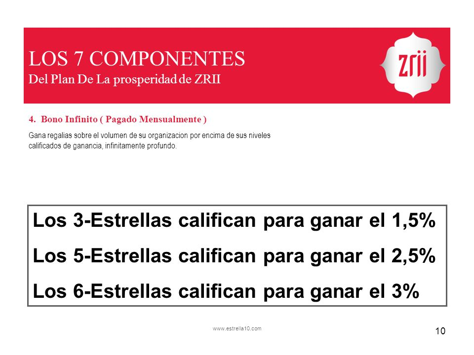 LOS 7 COMPONENTES Del Plan De La prosperidad de ZRII 4. Bono Infinito ( Pagado Mensualmente ) Gana regalias sobre el volumen de su organizacion por en