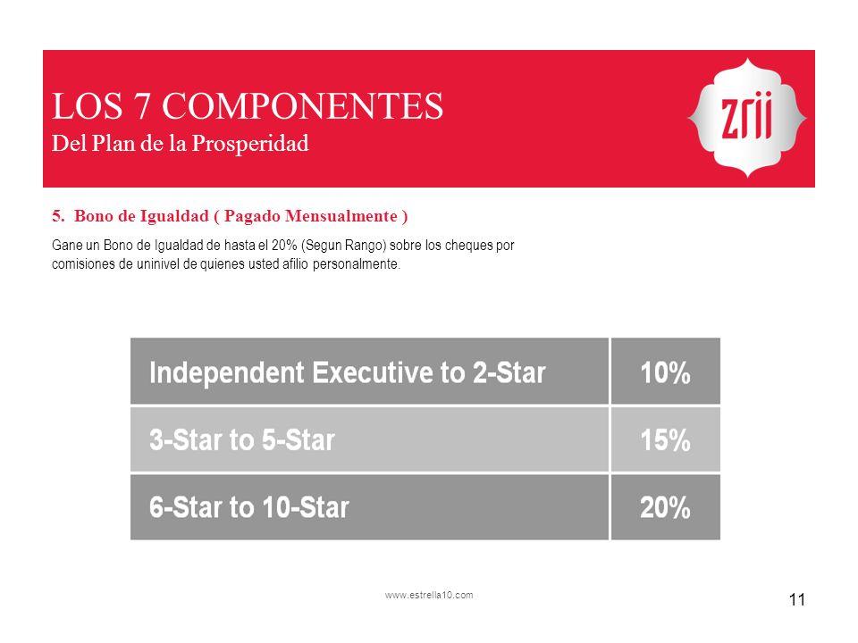 LOS 7 COMPONENTES Del Plan de la Prosperidad 5. Bono de Igualdad ( Pagado Mensualmente ) Gane un Bono de Igualdad de hasta el 20% (Segun Rango) sobre