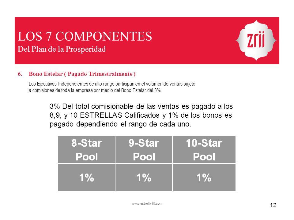 LOS 7 COMPONENTES Del Plan de la Prosperidad 6.Bono Estelar ( Pagado Trimestralmente ) Los Ejecutivos Independientes de alto rango participan en el vo
