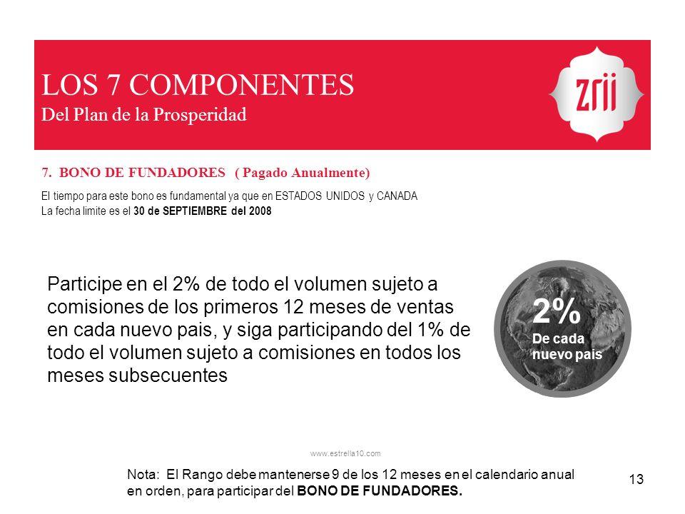 LOS 7 COMPONENTES Del Plan de la Prosperidad 7. BONO DE FUNDADORES ( Pagado Anualmente) El tiempo para este bono es fundamental ya que en ESTADOS UNID
