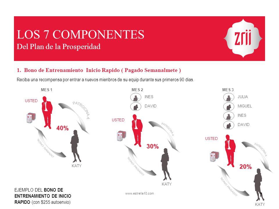 LOS 7 COMPONENTES Del Plan de la Prosperidad 1. Bono de Entrenamiento Inicio Rapido ( Pagado Semanalmete ) Reciba una recompensa por entrar a nuevos m