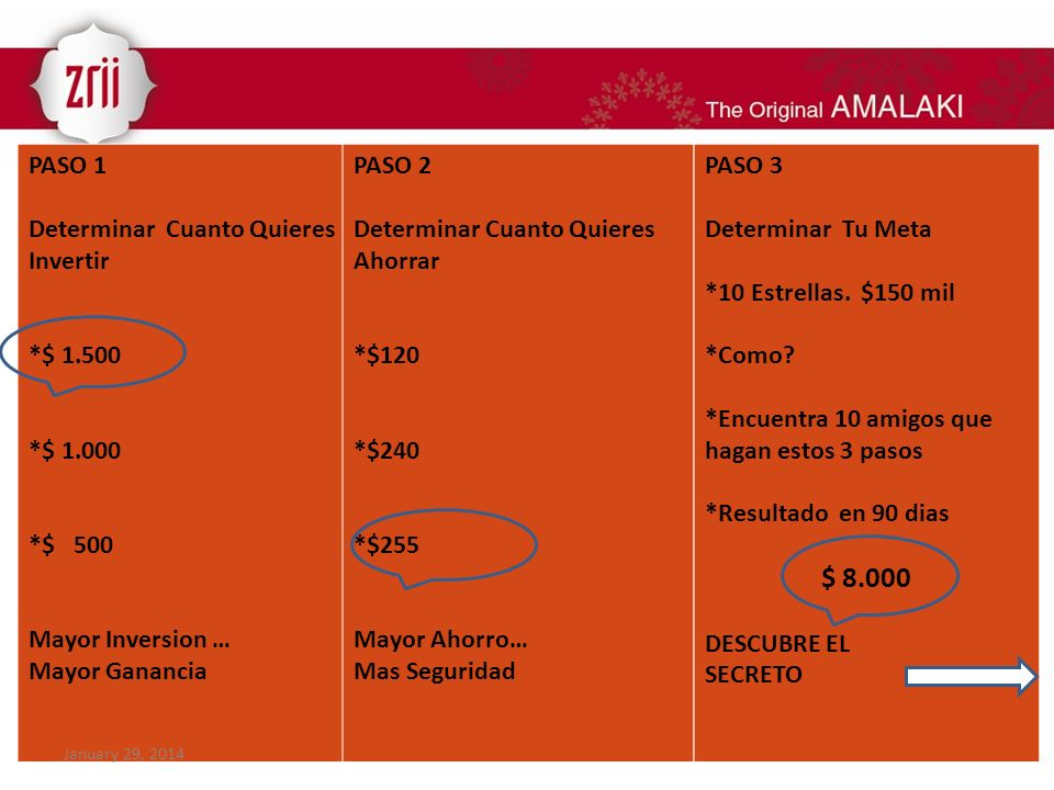 PASO 1 Determinar Cuanto Quieres Invertir *$ 1.500 *$ 1.000 *$ 500 Mayor Inversion … Mayor Ganancia January 29, 2014www.Estrella10.Com2 PASO 2 Determinar Cuanto Quieres Ahorrar *$120 *$240 *$255 Mayor Ahorro… Mas Seguridad PASO 3 Determinar Tu Meta *10 Estrellas.