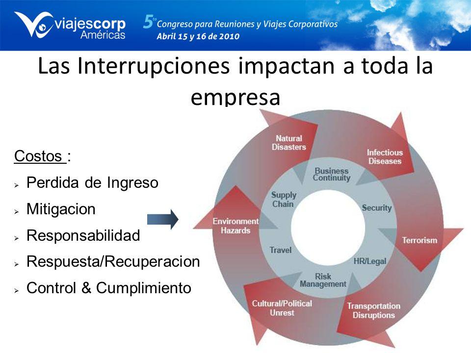 Las Interrupciones impactan a toda la empresa Costos : Perdida de Ingreso Mitigacion Responsabilidad Respuesta/Recuperacion Control & Cumplimiento