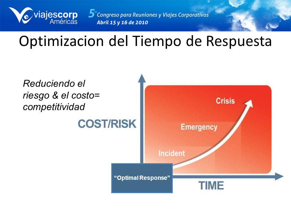 Optimal Response Optimizacion del Tiempo de Respuesta Reduciendo el riesgo & el costo= competitividad