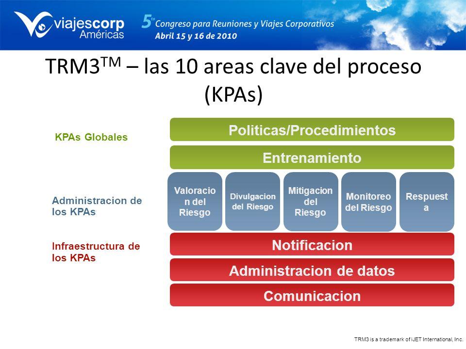 TRM3 TM – las 10 areas clave del proceso (KPAs) Administracion de datos Valoracio n del Riesgo Politicas/Procedimientos Entrenamiento Notificacion Com