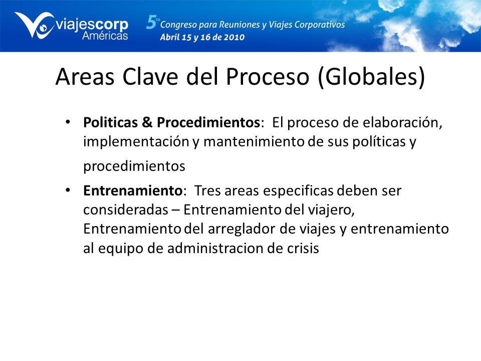 Areas Clave del Proceso (Globales) Politicas & Procedimientos: El proceso de elaboración, implementación y mantenimiento de sus políticas y procedimie