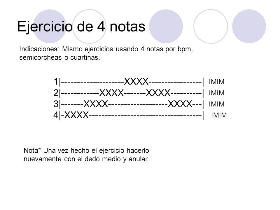 Ejercicio de 4 notas Indicaciones: Mismo ejercicios usando 4 notas por bpm, semicorcheas o cuartinas.