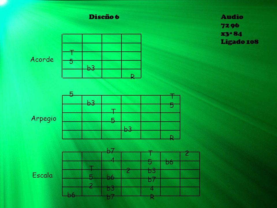 Diseño 6 Audio 72 96 x3ª 84 Ligado 108 Acorde Escala Arpegio 5 2 2 b6 T 5 b3 T T T 5 R T R 5 5 5 2 b7 4 4 b3 b6 R