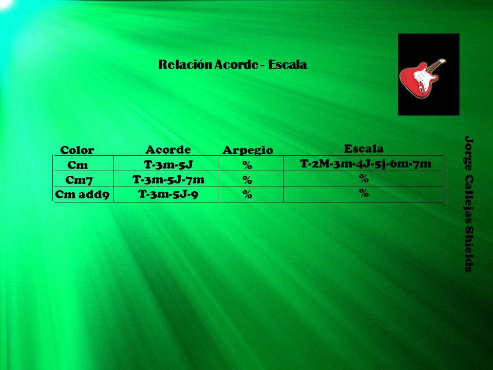 Relación Acorde - Escala Color Cm Cm7 Cm add9 Acorde T-3m-5J T-3m-5J-7m T-3m-5J-9 Arpegio % Escala T-2M-3m-4J-5j-6m-7m % Jorge Callejas Shields