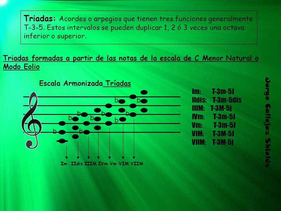 Diseño 1 Audio 72 96 x3ª 84 Ligado 108 Acorde Escala Arpegio T 5 T b3 b7 T 4 R b3 R T 5 5 b7 4 b3 b6 R b3 2 2 5 T 5 2 4 b6 b3 T 5