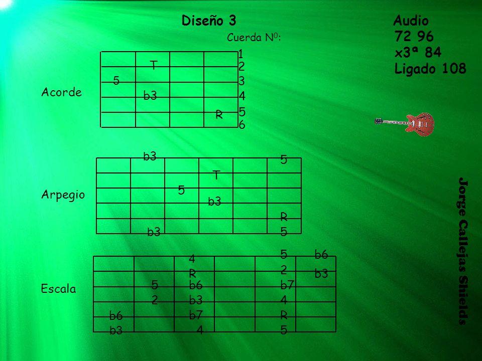 Diseño 3 Audio 72 96 x3ª 84 Ligado 108 Acorde Arpegio Escala Cuerda N 0 : 1 2 3 4 5 6 T b3 R 5 T b3b3 R b3b3 b3b3 5 5 5 R b6 5 5 2b3 R b7 2 4 4 b6 b3