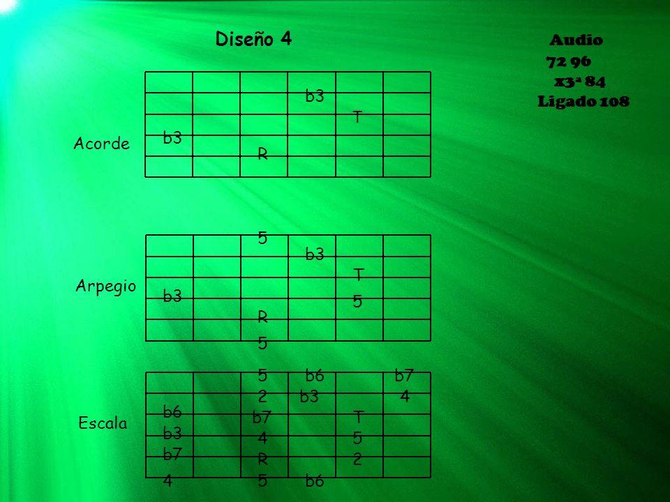 Diseño 4 Audio 72 96 x3ª 84 Ligado 108 Acorde Escala Arpegio R 5 R 5 5 T 2 4 b7 T 5 5 b3 b6 5 2 b7 4 b3 R b7 4b3 b6 T b3