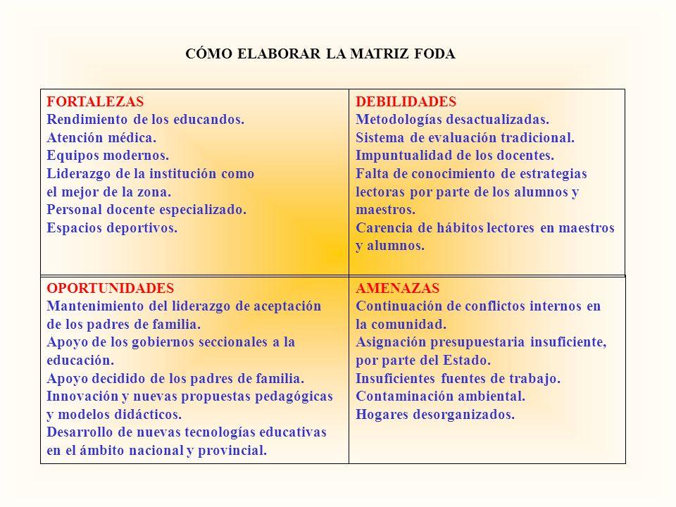 ELABORACIÓN DE PERFILES: Dimensiones del desarrollo integral Características Socio-Afectiva Responsables de rol.