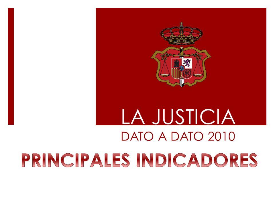 LA JUSTICIA DATO A DATO 2010