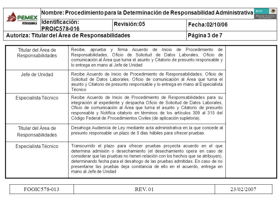 Titular del Área de Responsabilidades Recibe, aprueba y firma Acuerdo de Inicio de Procedimiento de Responsabilidades, Oficio de Solicitud de Datos La