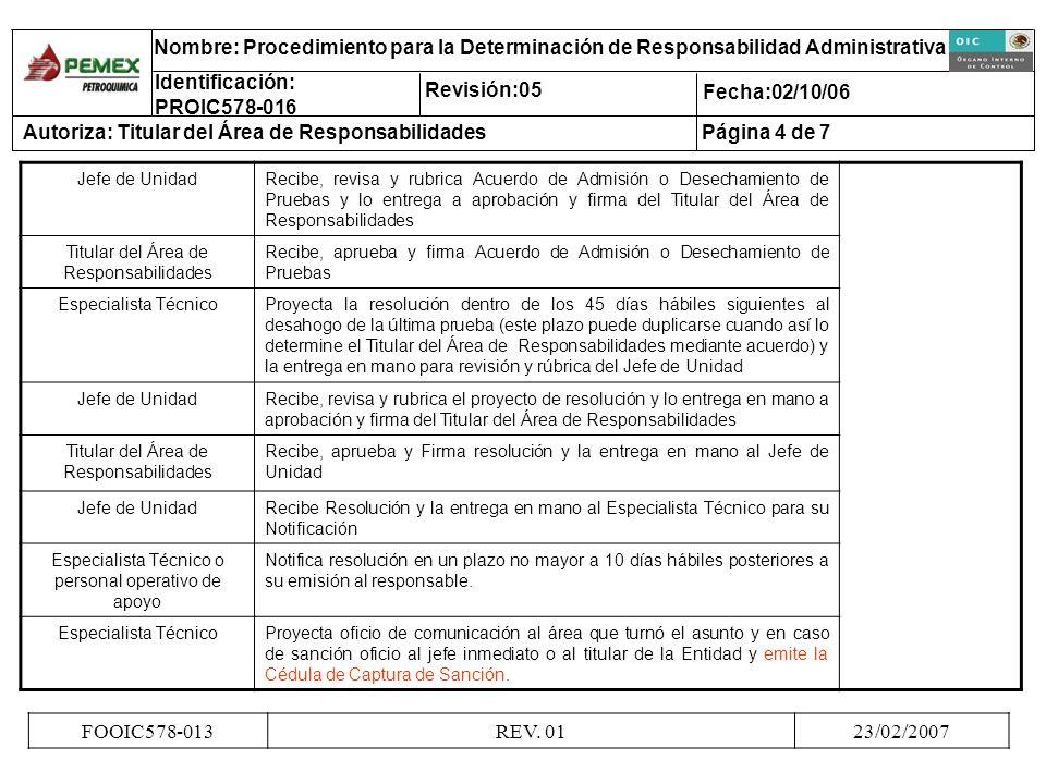 Jefe de UnidadRecibe, revisa y rubrica Acuerdo de Admisión o Desechamiento de Pruebas y lo entrega a aprobación y firma del Titular del Área de Respon