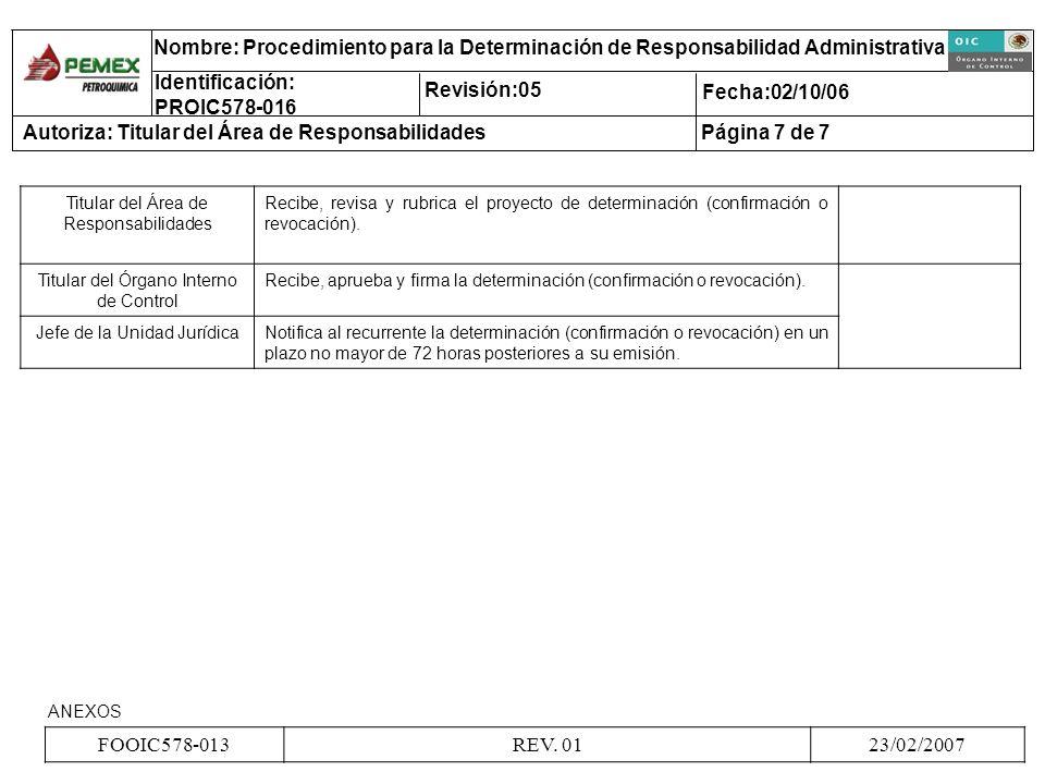 Titular del Área de Responsabilidades Recibe, revisa y rubrica el proyecto de determinación (confirmación o revocación). Titular del Órgano Interno de
