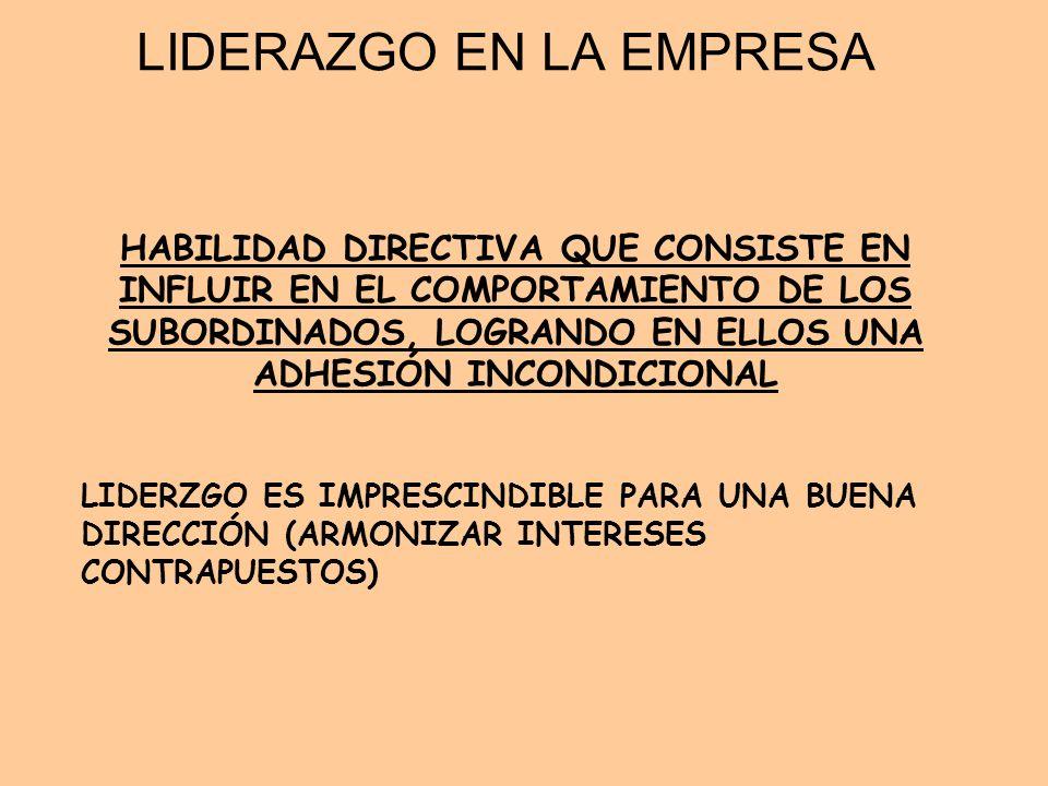 LIDERAZGO EN LA EMPRESA HABILIDAD DIRECTIVA QUE CONSISTE EN INFLUIR EN EL COMPORTAMIENTO DE LOS SUBORDINADOS, LOGRANDO EN ELLOS UNA ADHESIÓN INCONDICI