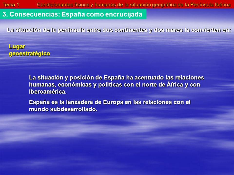 Tema 1 Condicionantes físicos y humanos de la situación geográfica de la Península Ibérica 3. Consecuencias: España como encrucijada La situación de l