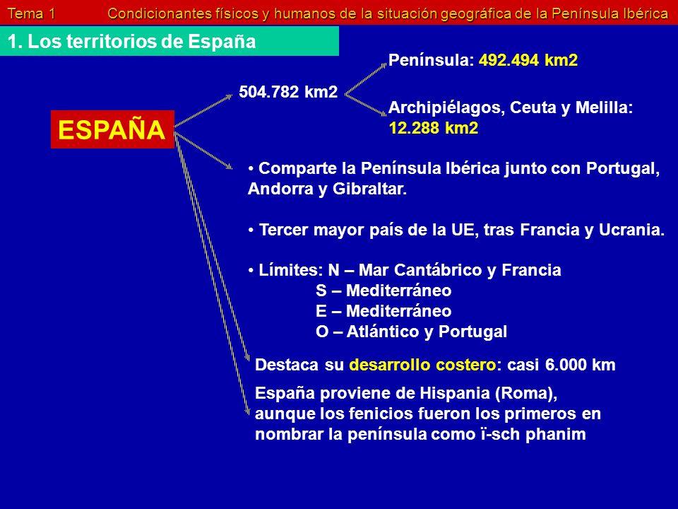 Tema 1 Condicionantes físicos y humanos de la situación geográfica de la Península Ibérica 1. Los territorios de España ESPAÑA 504.782 km2 Península: