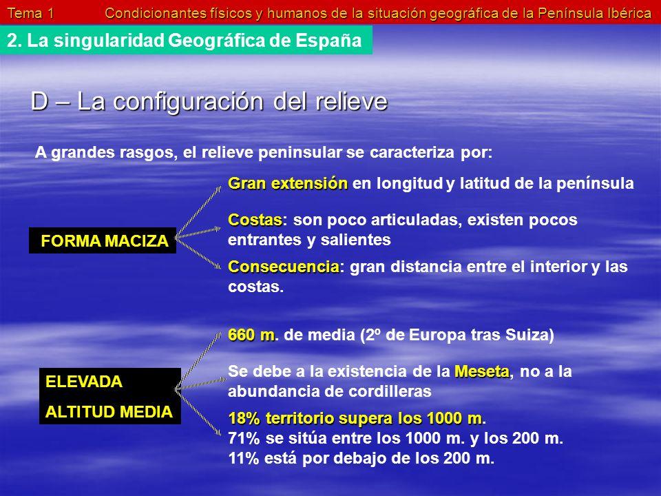Tema 1 Condicionantes físicos y humanos de la situación geográfica de la Península Ibérica 2. La singularidad Geográfica de España D – La configuració