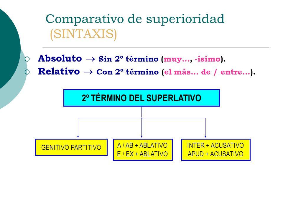 Superlativo (formas regulares e irregulares) SUPERLATIVO MAXIME + ADJ. (POSITIVO) SUFIJO (añadido al lexema) - ISSIM-US, A, UM - RIM-US, A, UM - LIM-U
