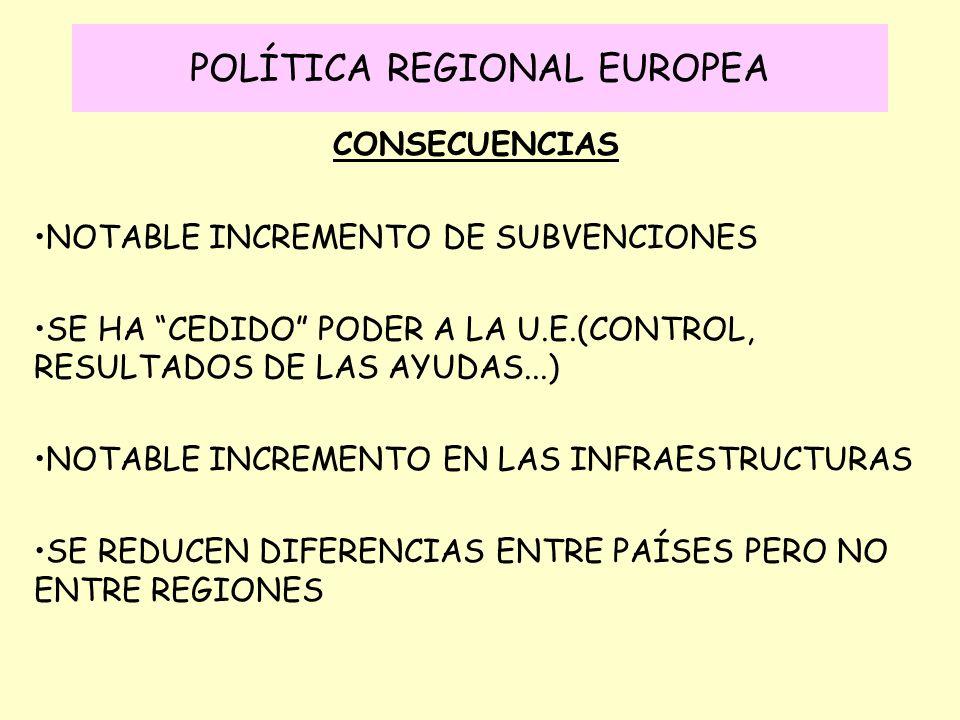 POLÍTICA REGIONAL EUROPEA CONSECUENCIAS NOTABLE INCREMENTO DE SUBVENCIONES SE HA CEDIDO PODER A LA U.E.(CONTROL, RESULTADOS DE LAS AYUDAS...) NOTABLE