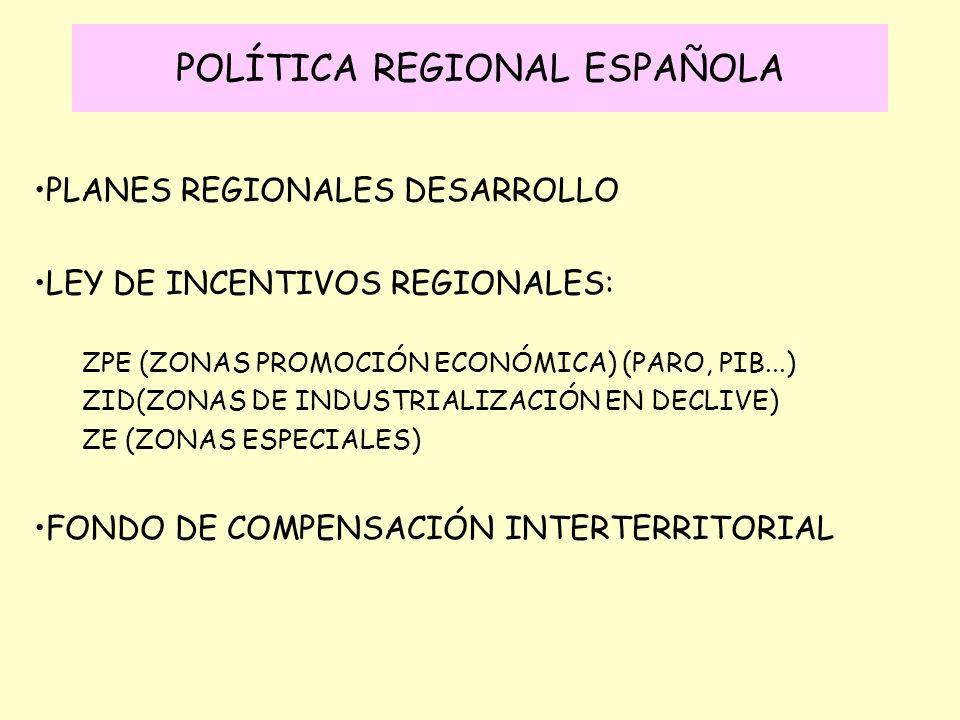 POLÍTICA REGIONAL ESPAÑOLA PLANES REGIONALES DESARROLLO LEY DE INCENTIVOS REGIONALES: ZPE (ZONAS PROMOCIÓN ECONÓMICA) (PARO, PIB...) ZID(ZONAS DE INDU