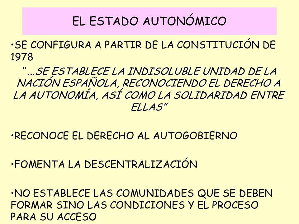 EL ESTADO AUTONÓMICO SE CONFIGURA A PARTIR DE LA CONSTITUCIÓN DE 1978...SE ESTABLECE LA INDISOLUBLE UNIDAD DE LA NACIÓN ESPAÑOLA, RECONOCIENDO EL DERE