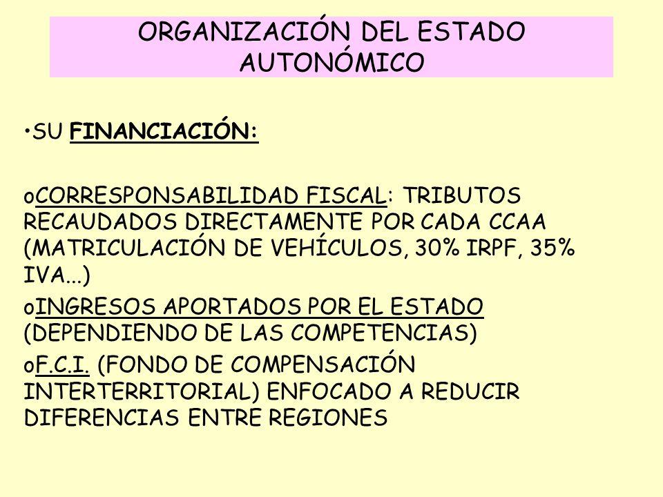 ORGANIZACIÓN DEL ESTADO AUTONÓMICO SU FINANCIACIÓN: oCORRESPONSABILIDAD FISCAL: TRIBUTOS RECAUDADOS DIRECTAMENTE POR CADA CCAA (MATRICULACIÓN DE VEHÍC