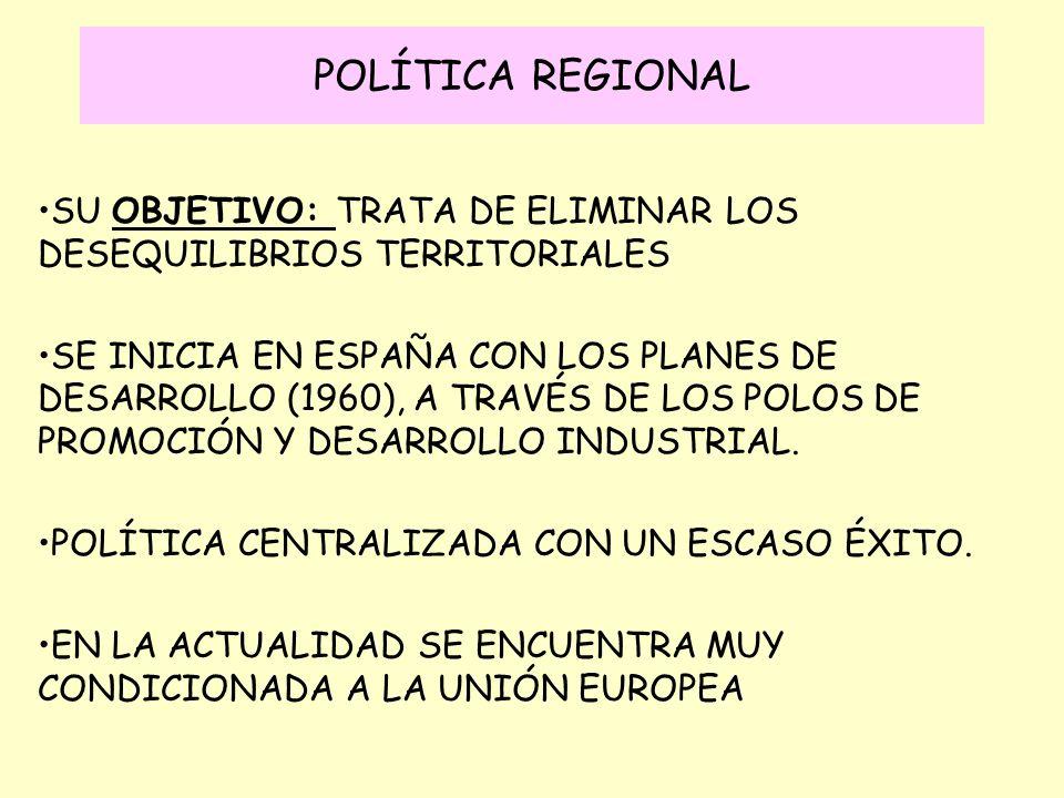 POLÍTICA REGIONAL SU OBJETIVO: TRATA DE ELIMINAR LOS DESEQUILIBRIOS TERRITORIALES SE INICIA EN ESPAÑA CON LOS PLANES DE DESARROLLO (1960), A TRAVÉS DE