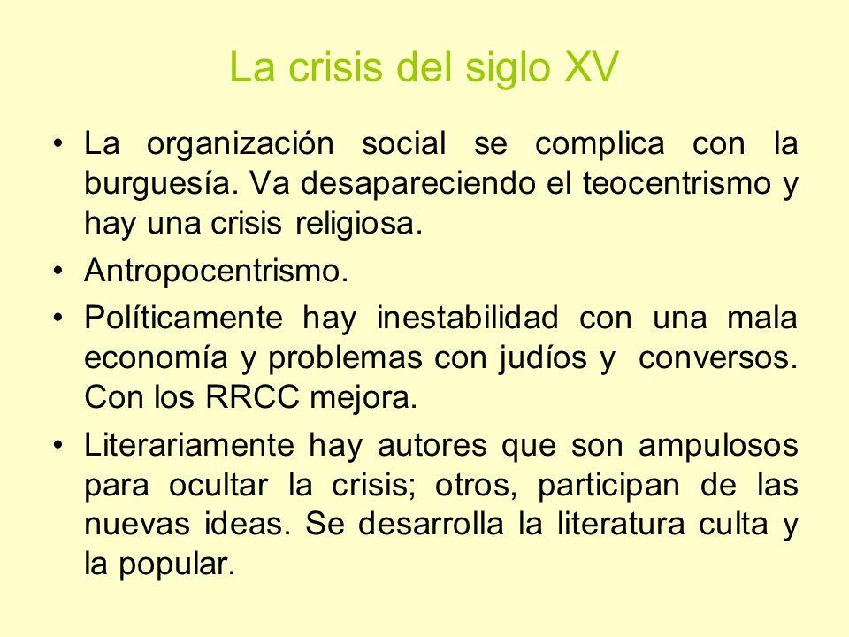 La crisis del siglo XV La organización social se complica con la burguesía. Va desapareciendo el teocentrismo y hay una crisis religiosa. Antropocentr