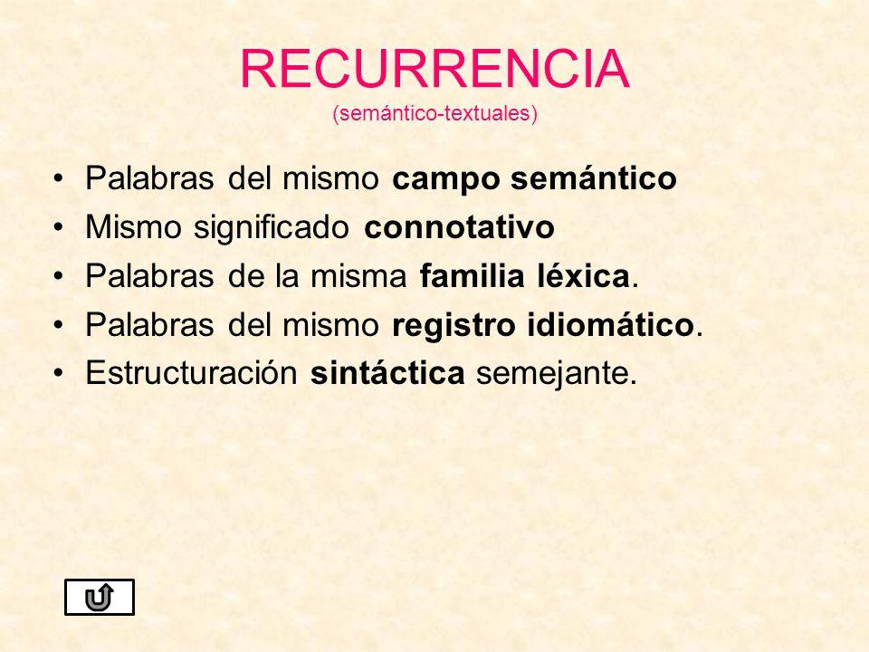 RECURRENCIA (semántico-textuales) Palabras del mismo campo semántico Mismo significado connotativo Palabras de la misma familia léxica. Palabras del m