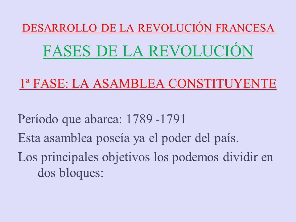 DESARROLLO DE LA REVOLUCIÓN FRANCESA FASES DE LA REVOLUCIÓN 1ª FASE: LA ASAMBLEA CONSTITUYENTE Período que abarca: 1789 -1791 Esta asamblea poseía ya