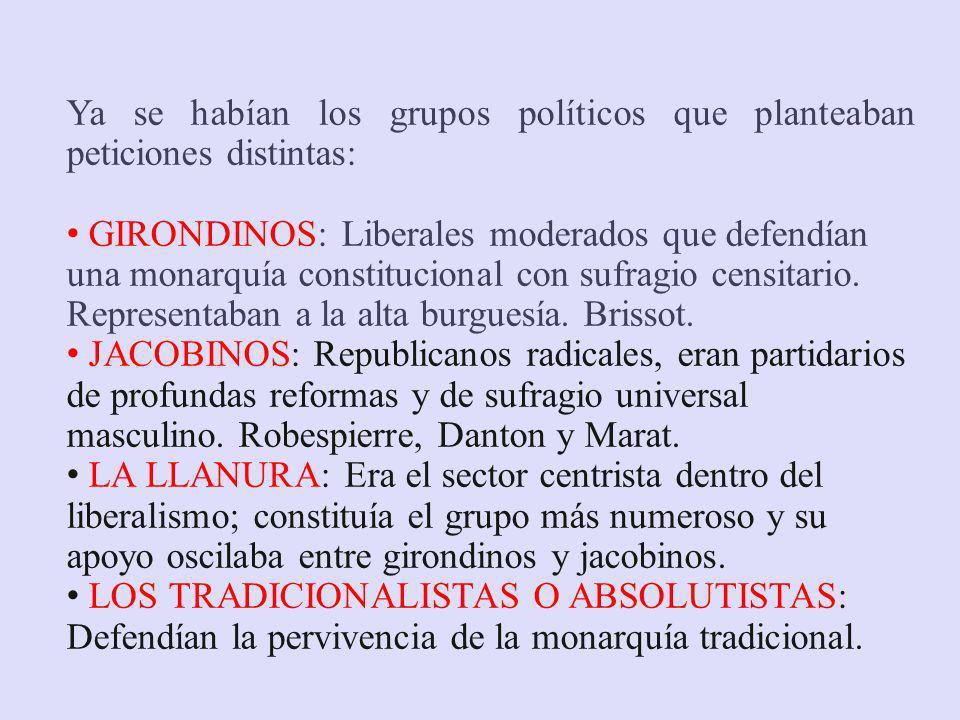 Ya se habían los grupos políticos que planteaban peticiones distintas: GIRONDINOS: Liberales moderados que defendían una monarquía constitucional con