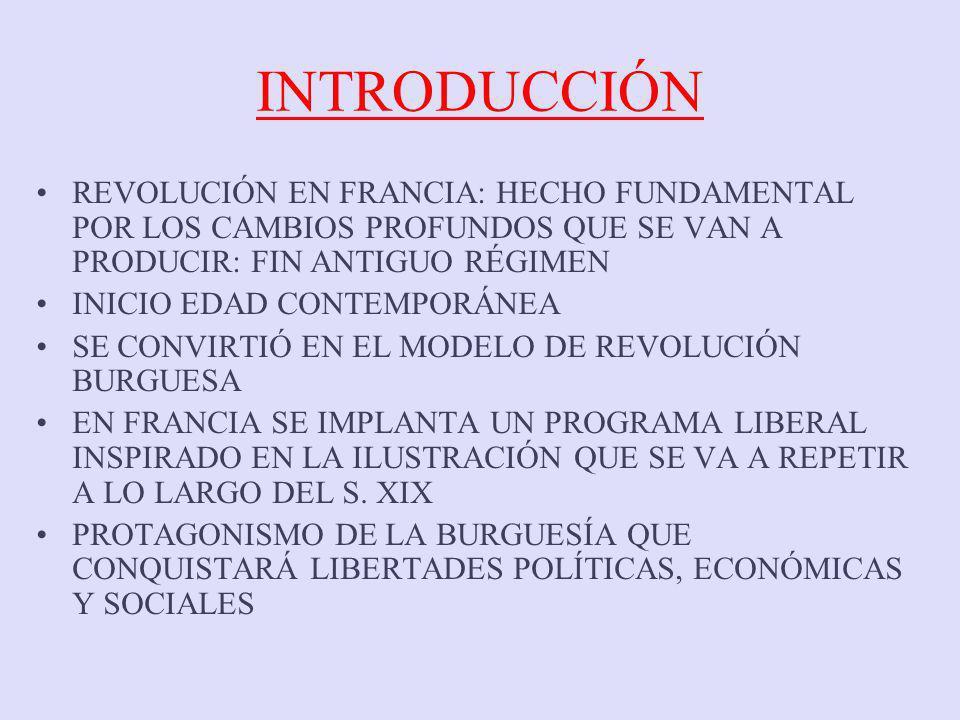 INTRODUCCIÓN REVOLUCIÓN EN FRANCIA: HECHO FUNDAMENTAL POR LOS CAMBIOS PROFUNDOS QUE SE VAN A PRODUCIR: FIN ANTIGUO RÉGIMEN INICIO EDAD CONTEMPORÁNEA S