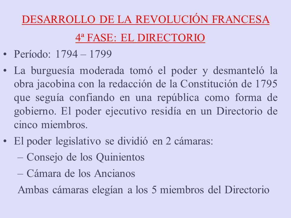 DESARROLLO DE LA REVOLUCIÓN FRANCESA 4ª FASE: EL DIRECTORIO Período: 1794 – 1799 La burguesía moderada tomó el poder y desmanteló la obra jacobina con