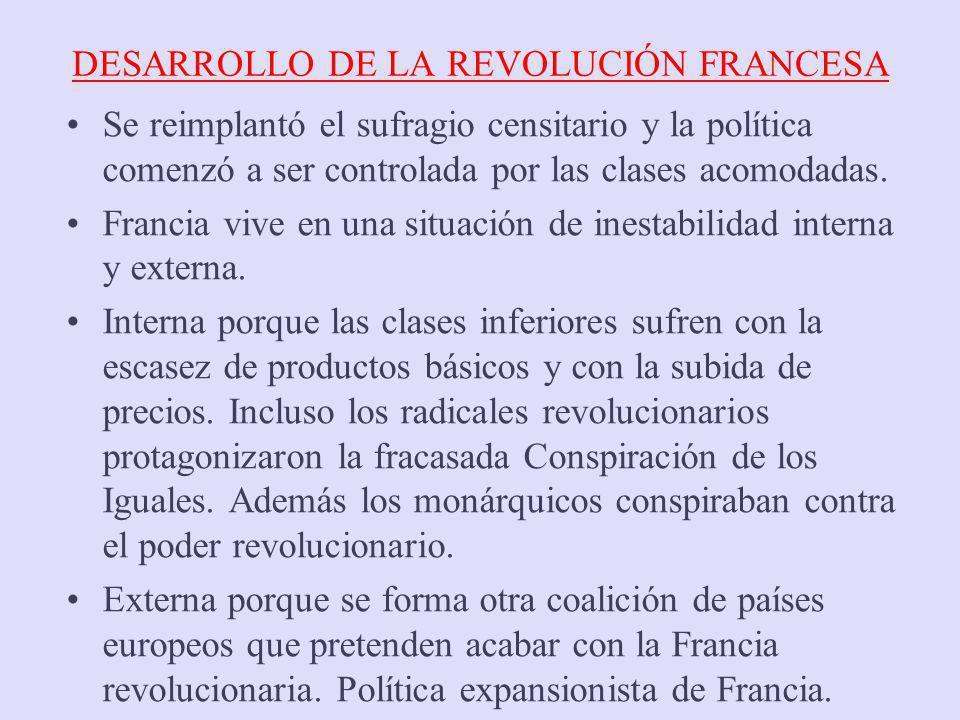 DESARROLLO DE LA REVOLUCIÓN FRANCESA Se reimplantó el sufragio censitario y la política comenzó a ser controlada por las clases acomodadas. Francia vi