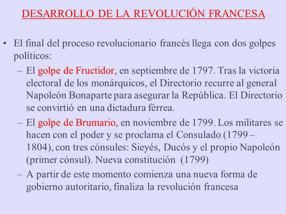 DESARROLLO DE LA REVOLUCIÓN FRANCESA El final del proceso revolucionario francés llega con dos golpes políticos: –El golpe de Fructidor, en septiembre